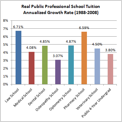 04 Public School Tuition Annualized Rates