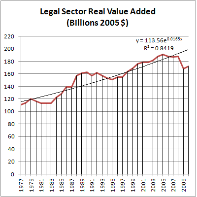 01 Real Legal Sector